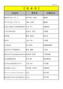 thumbnail of 7月児童