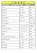 thumbnail of 9月児童PDF