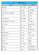 thumbnail of PDF1月一般