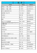thumbnail of PDF5月一般