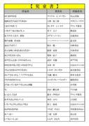 thumbnail of PDF5月児童