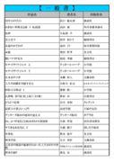 thumbnail of PDF6月一般