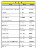 thumbnail of 10月児童PDF