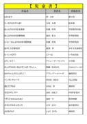 thumbnail of PDF12月児童