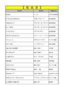 thumbnail of 2月児童PDF