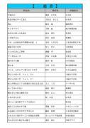 thumbnail of 5月一般PDF