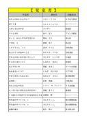 thumbnail of 5月児童PDF