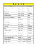 thumbnail of 6月児童PDF