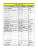 thumbnail of 7月児童PDF