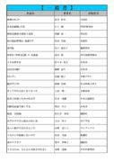 thumbnail of PDF8月一般