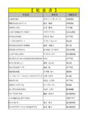 thumbnail of 8月児童PDF