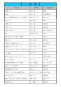 thumbnail of 4月一般PDF