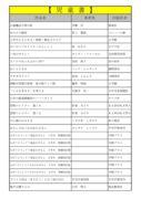 thumbnail of 4月児童PDF