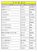 thumbnail of 11月児童PDF