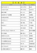thumbnail of 12月児童PDF